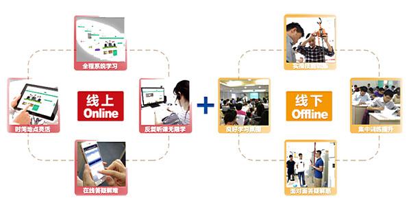 广东省南方电力职业培训学院